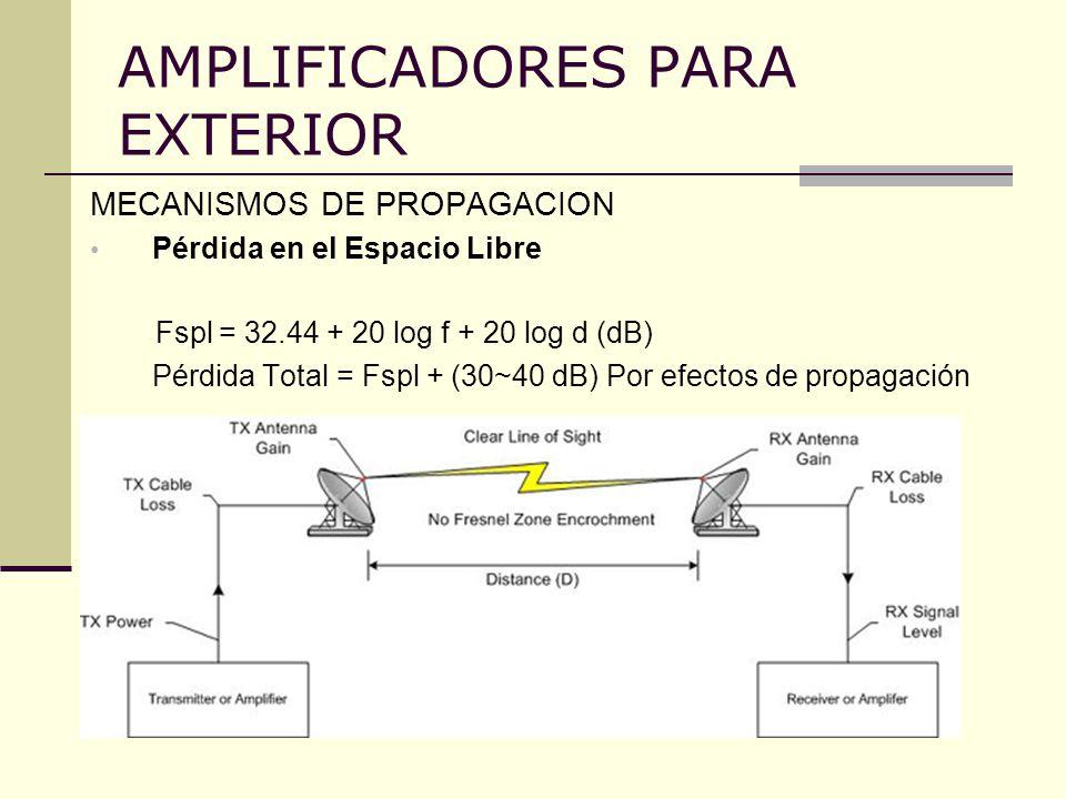 AMPLIFICADORES PARA EXTERIOR