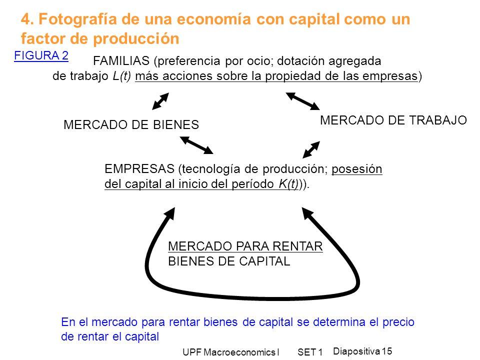 4. Fotografía de una economía con capital como un factor de producción