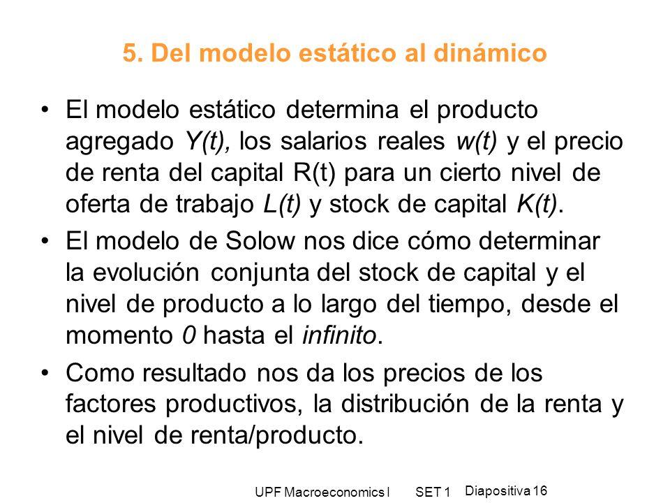 5. Del modelo estático al dinámico