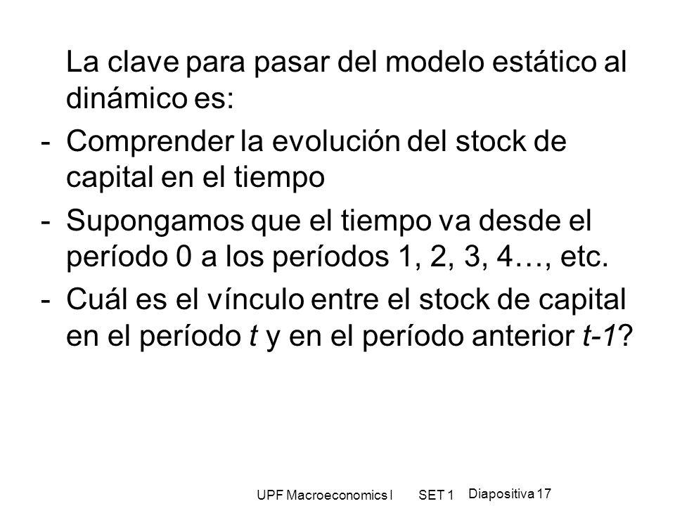 La clave para pasar del modelo estático al dinámico es: