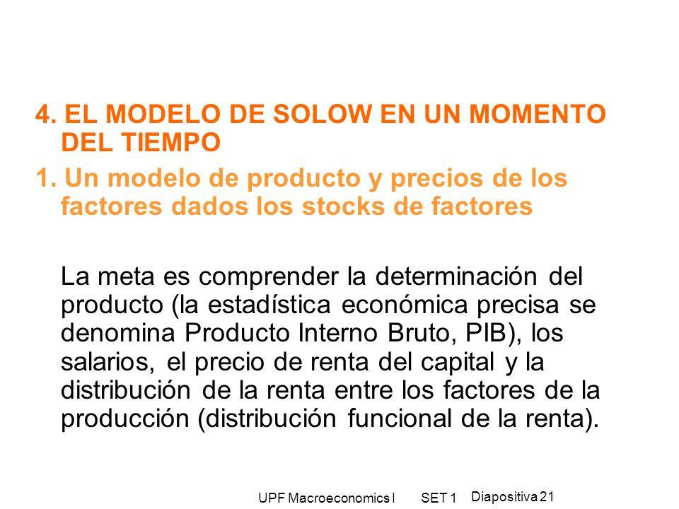 4. EL MODELO DE SOLOW EN UN MOMENTO DEL TIEMPO