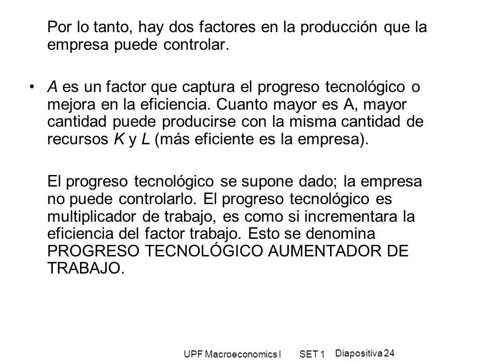 Por lo tanto, hay dos factores en la producción que la empresa puede controlar.