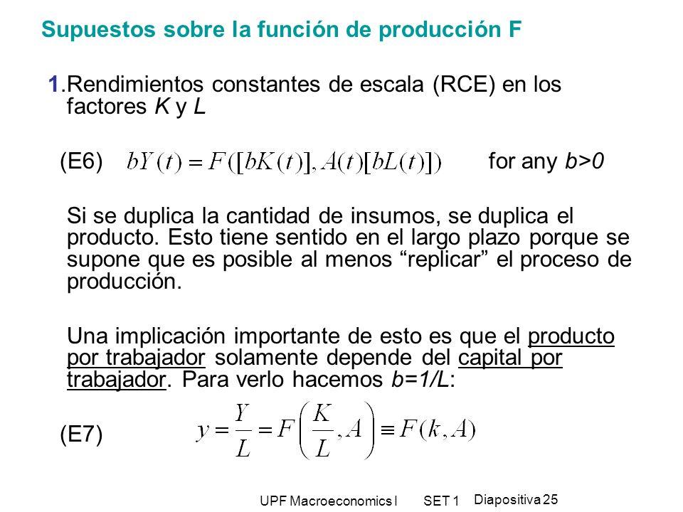 Supuestos sobre la función de producción F