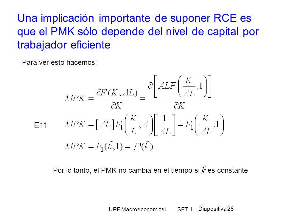 Una implicación importante de suponer RCE es que el PMK sólo depende del nivel de capital por trabajador eficiente