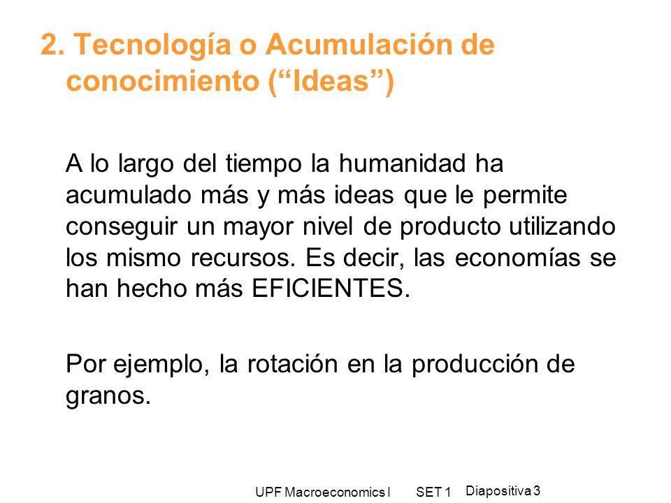 2. Tecnología o Acumulación de conocimiento ( Ideas )
