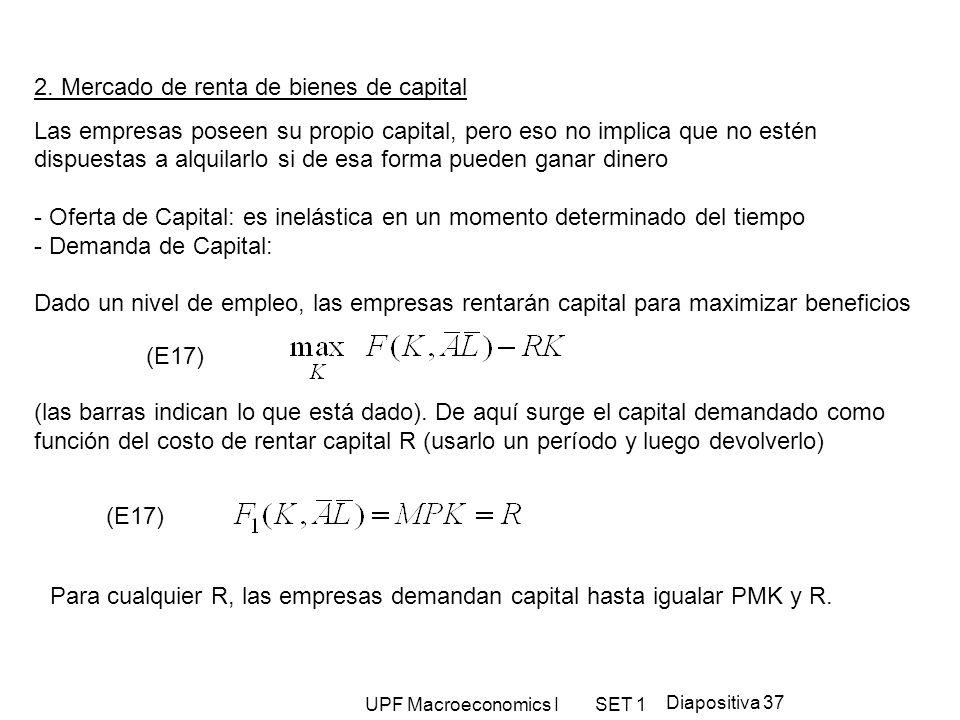 2. Mercado de renta de bienes de capital