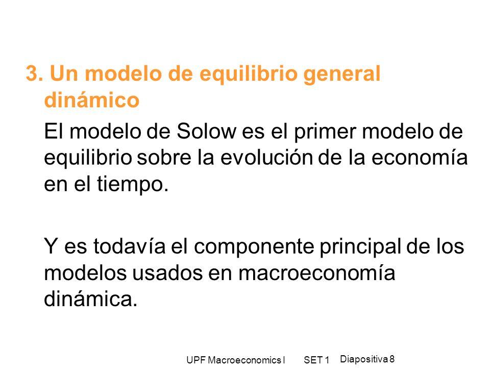 3. Un modelo de equilibrio general dinámico