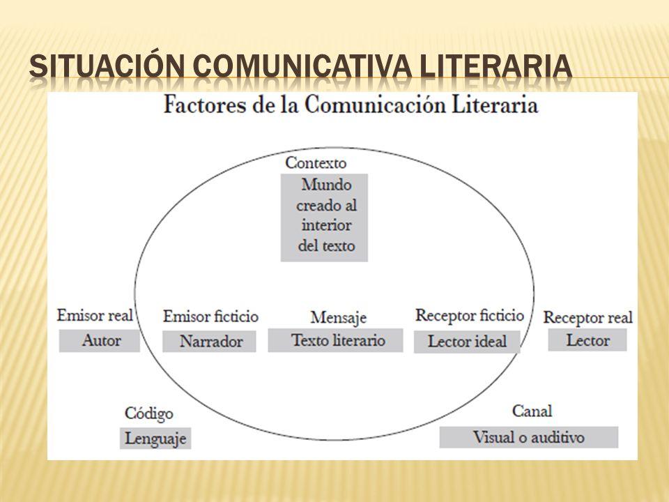 Situación Comunicativa Literaria