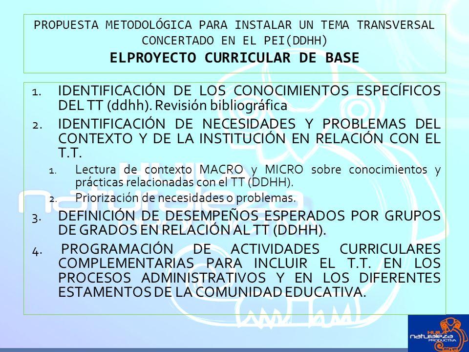 PROPUESTA METODOLÓGICA PARA INSTALAR UN TEMA TRANSVERSAL CONCERTADO EN EL PEI(DDHH) ELPROYECTO CURRICULAR DE BASE