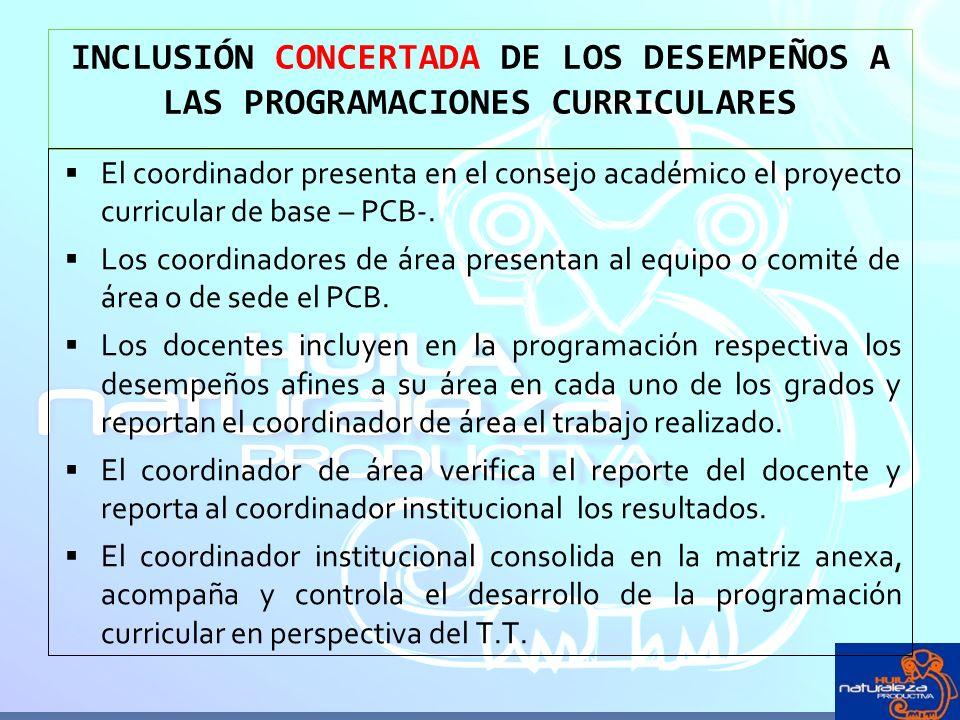 INCLUSIÓN CONCERTADA DE LOS DESEMPEÑOS A LAS PROGRAMACIONES CURRICULARES