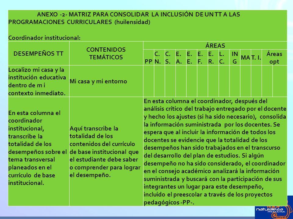 ANEXO -2- MATRIZ PARA CONSOLIDAR LA INCLUSIÓN DE UN TT A LAS PROGRAMACIONES CURRICULARES (huilensidad) Coordinador institucional: