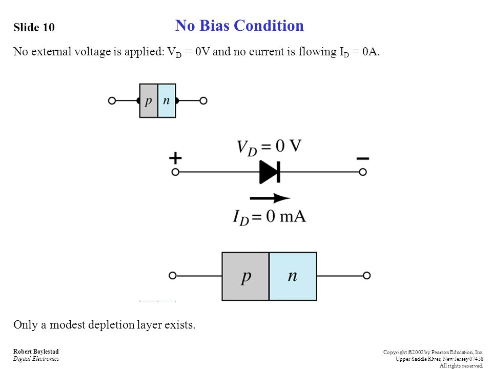 No Bias Condition Slide 10