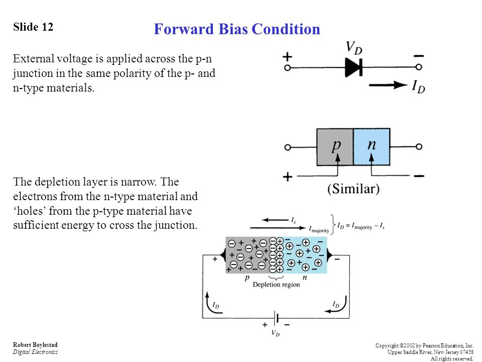 Forward Bias Condition