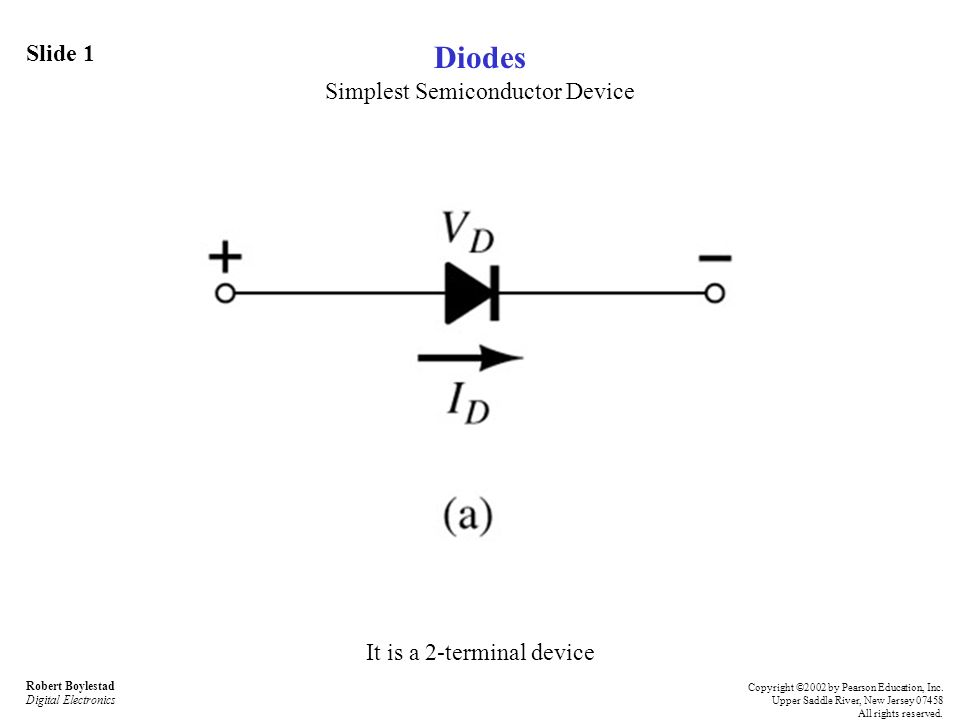 Diodes Simplest Semiconductor Device