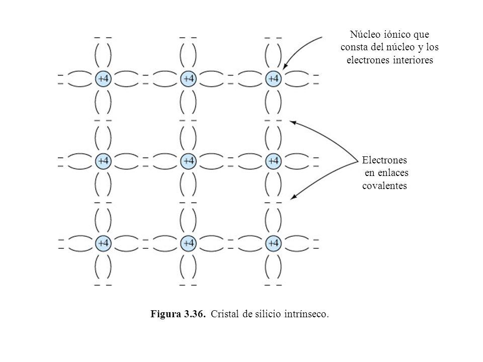 Núcleo iónico que consta del núcleo y los electrones interiores