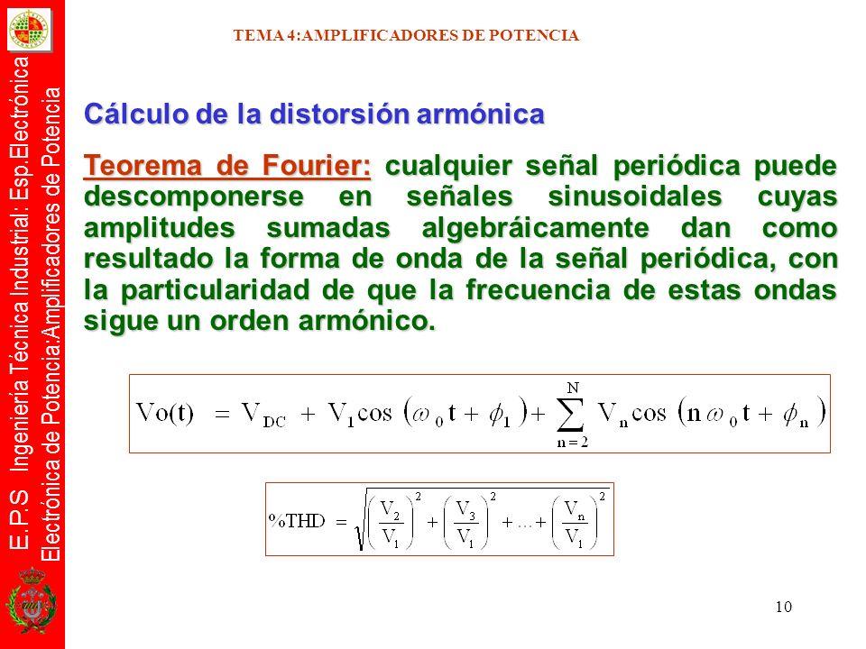 TEMA 4:AMPLIFICADORES DE POTENCIA