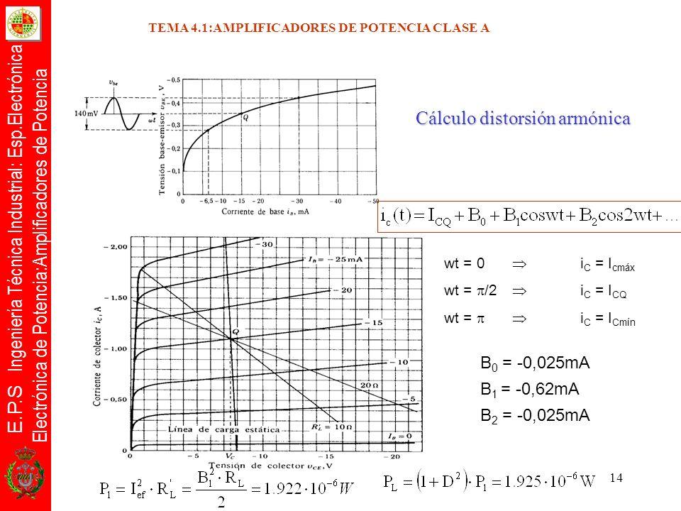 TEMA 4.1:AMPLIFICADORES DE POTENCIA CLASE A