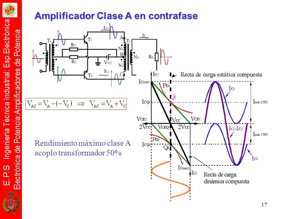 Amplificador Clase A en contrafase