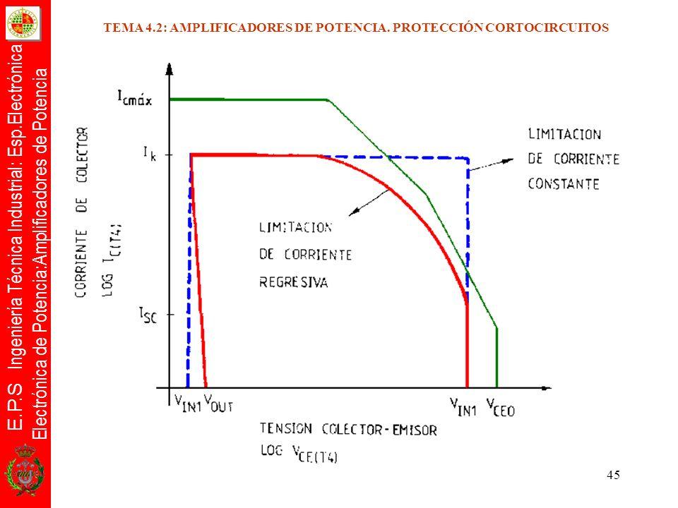 TEMA 4.2: AMPLIFICADORES DE POTENCIA. PROTECCIÓN CORTOCIRCUITOS