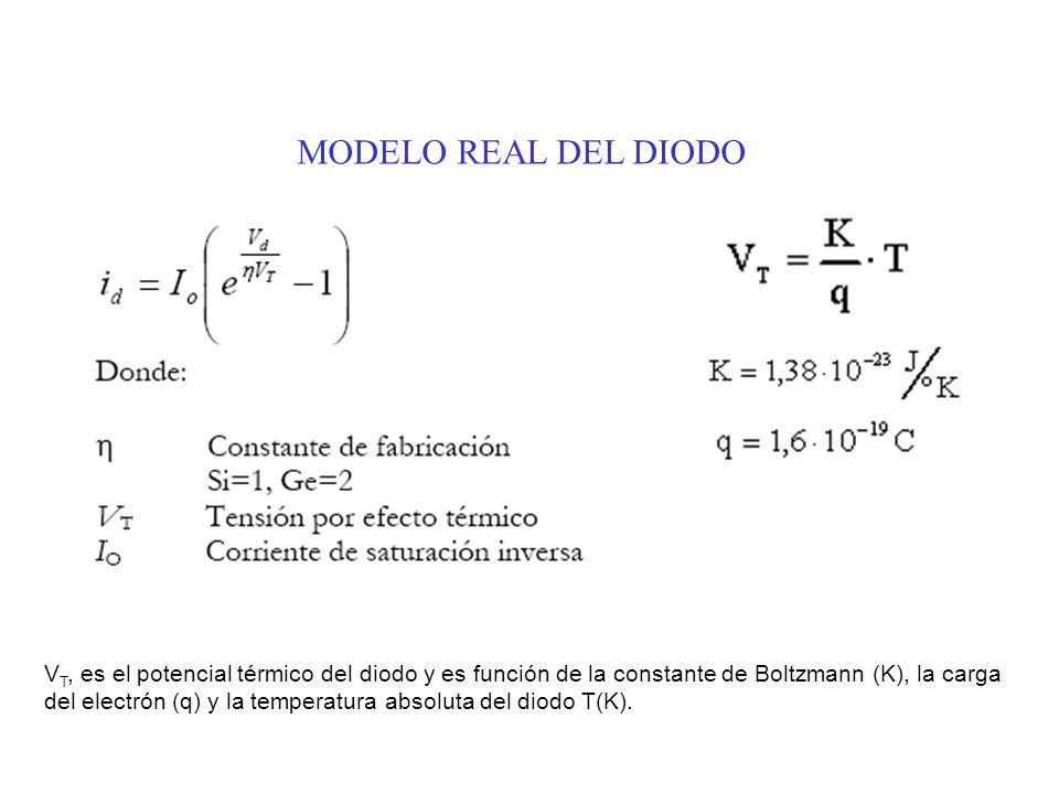 MODELO REAL DEL DIODO