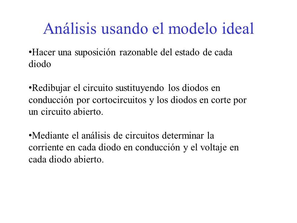 Análisis usando el modelo ideal