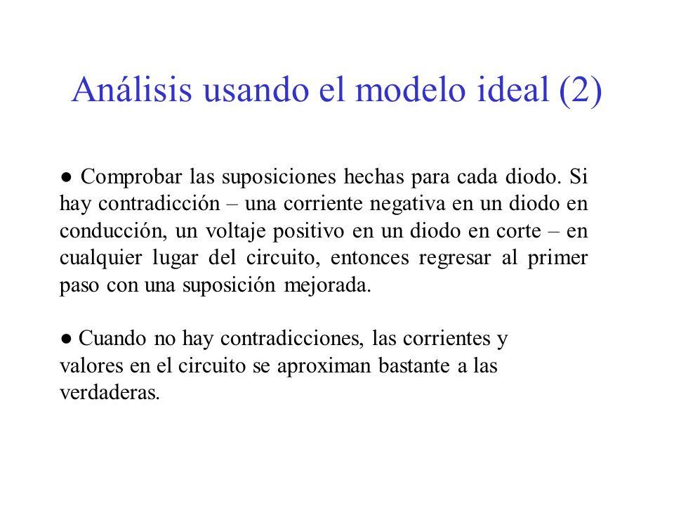 Análisis usando el modelo ideal (2)