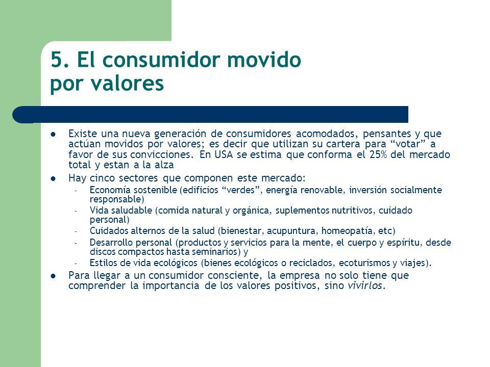 5. El consumidor movido por valores