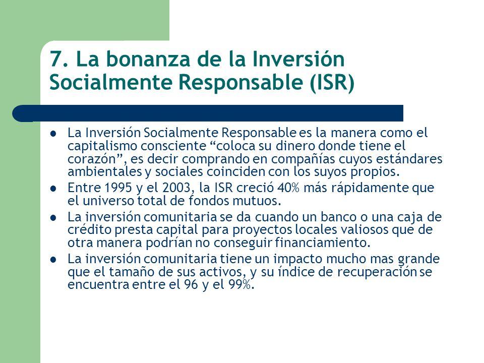 7. La bonanza de la Inversión Socialmente Responsable (ISR)