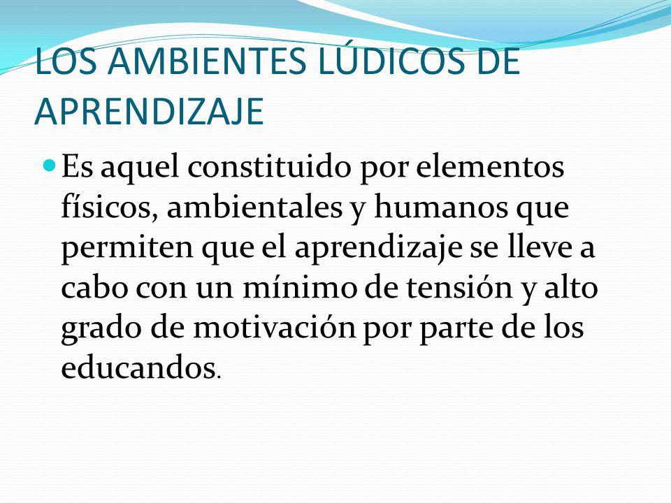 LOS AMBIENTES LÚDICOS DE APRENDIZAJE