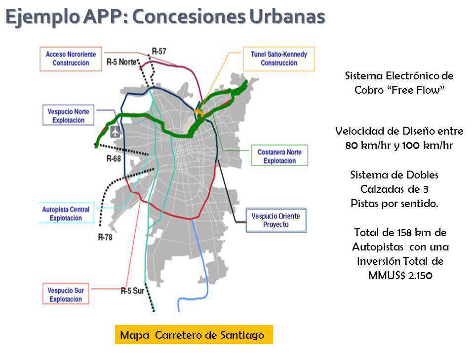 Ejemplo APP: Concesiones Urbanas