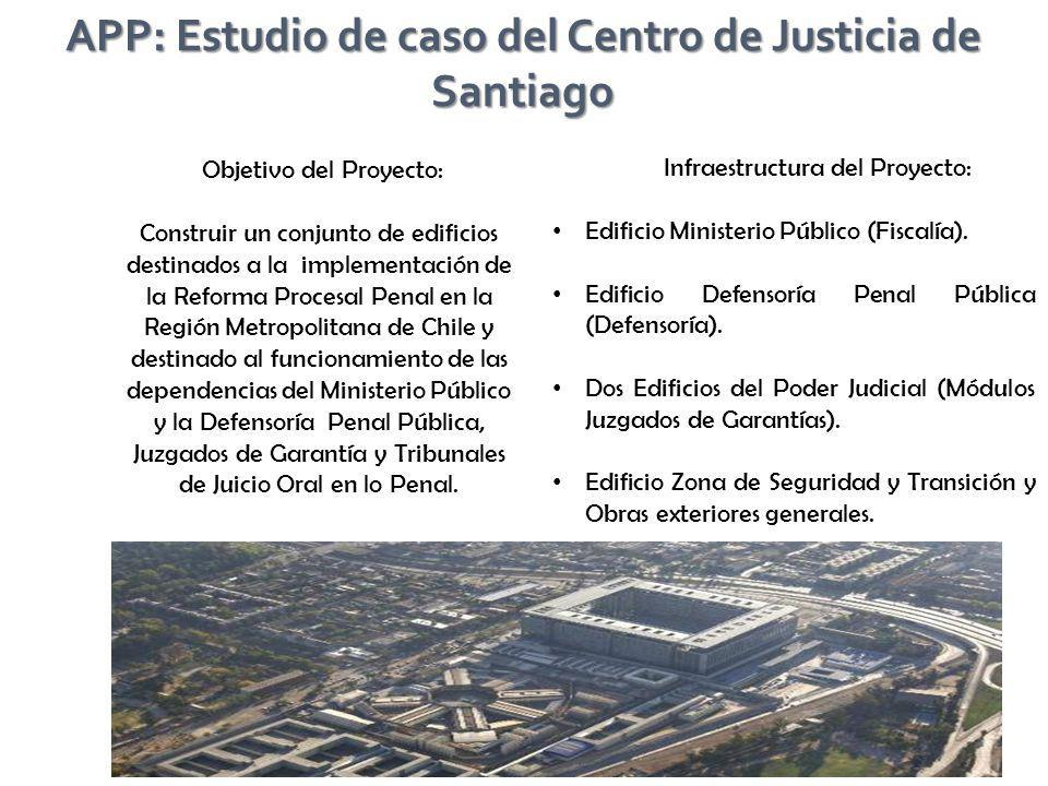APP: Estudio de caso del Centro de Justicia de Santiago