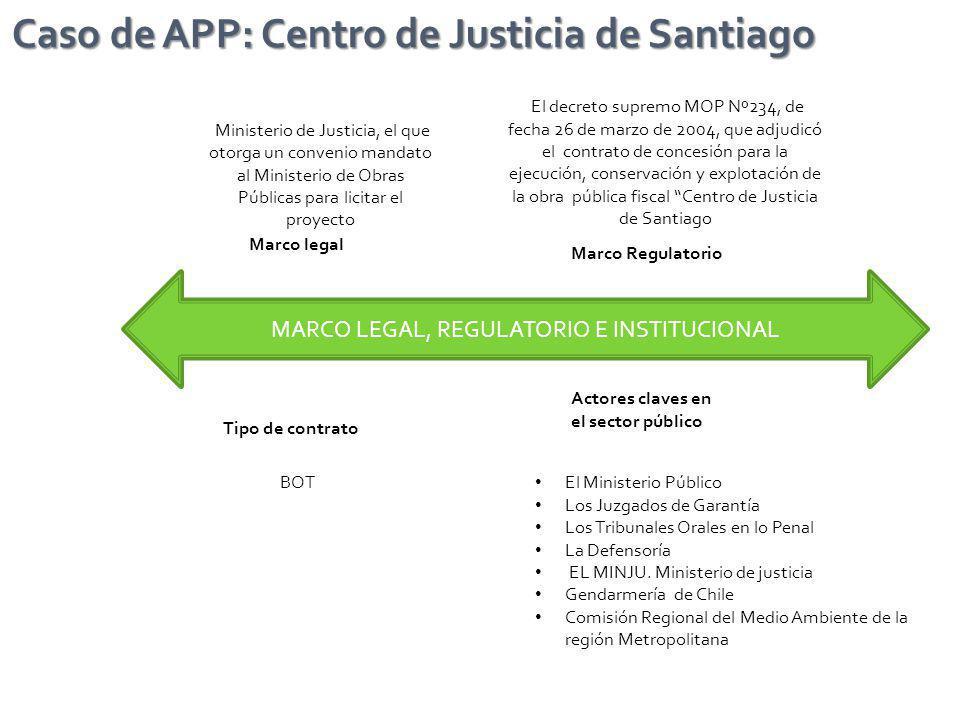 Caso de APP: Centro de Justicia de Santiago