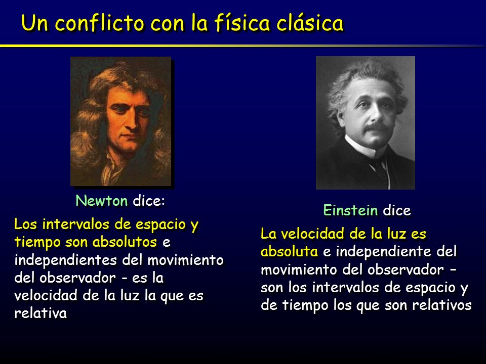 Un conflicto con la física clásica
