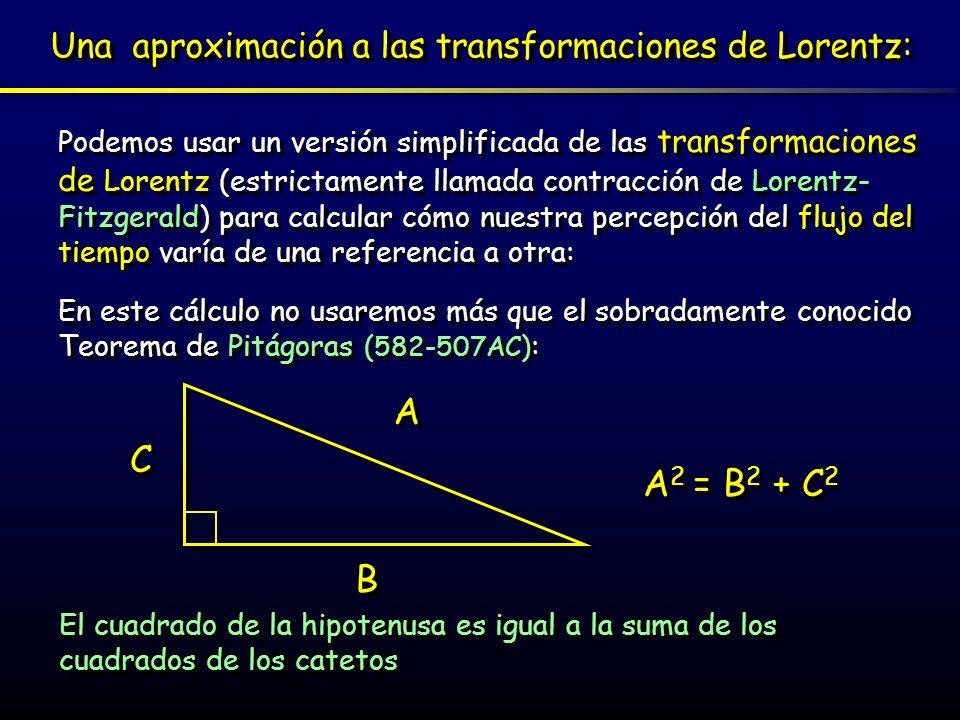 Una aproximación a las transformaciones de Lorentz: