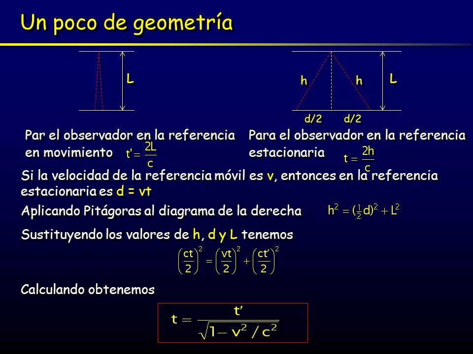 Un poco de geometría L L Par el observador en la referencia