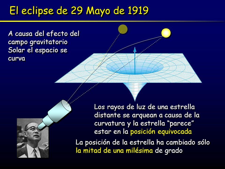El eclipse de 29 Mayo de 1919 A causa del efecto del campo gravitatorio Solar el espacio se curva.