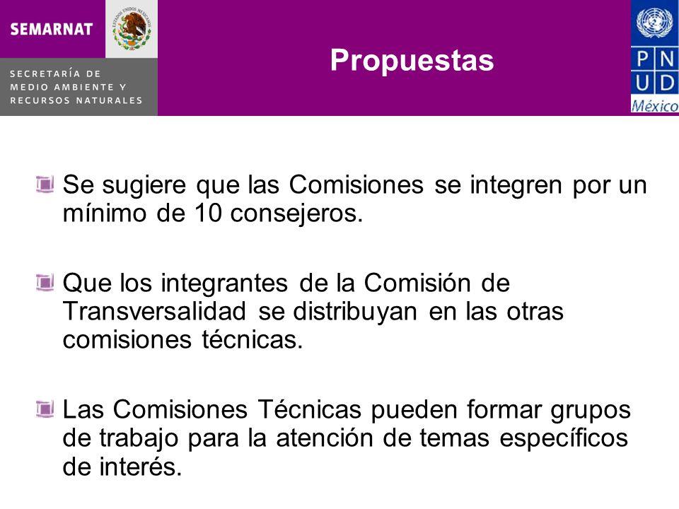 Propuestas Se sugiere que las Comisiones se integren por un mínimo de 10 consejeros.