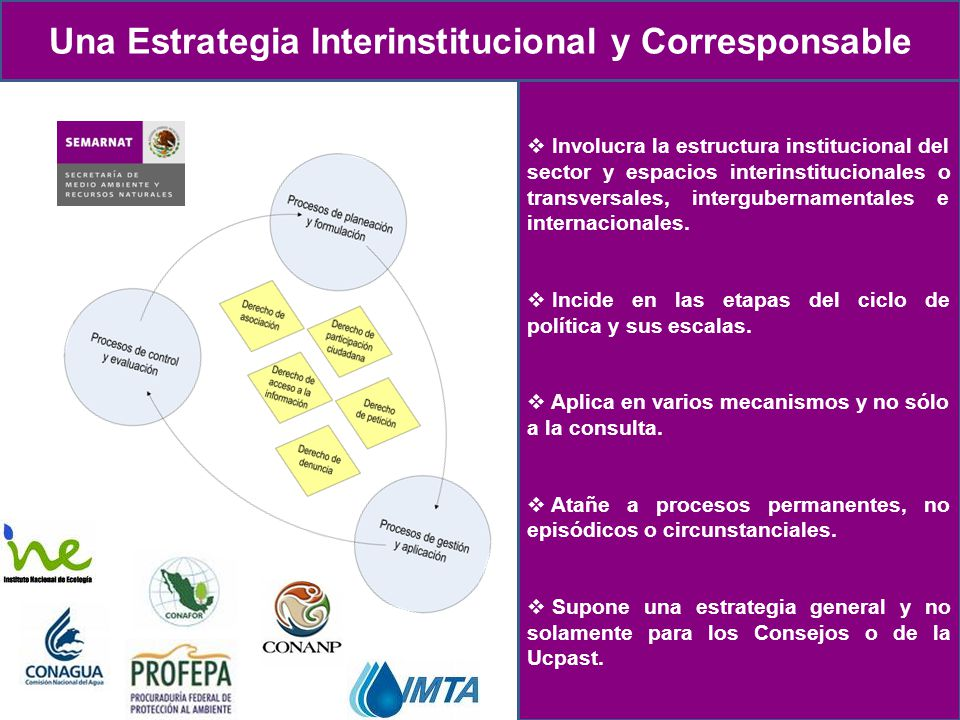 Una Estrategia Interinstitucional y Corresponsable