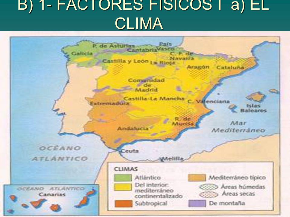 B) 1- FACTORES FISICOS I a) EL CLIMA