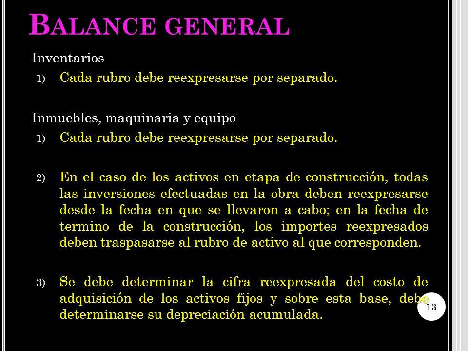 Balance general Inventarios Cada rubro debe reexpresarse por separado.