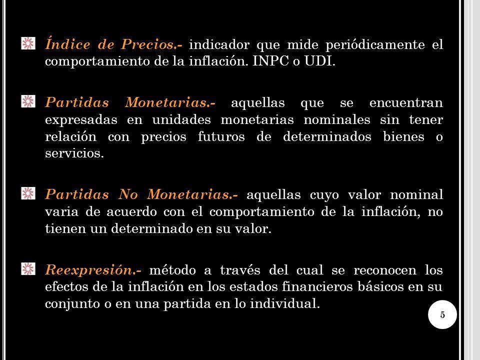 Índice de Precios.- indicador que mide periódicamente el comportamiento de la inflación. INPC o UDI.
