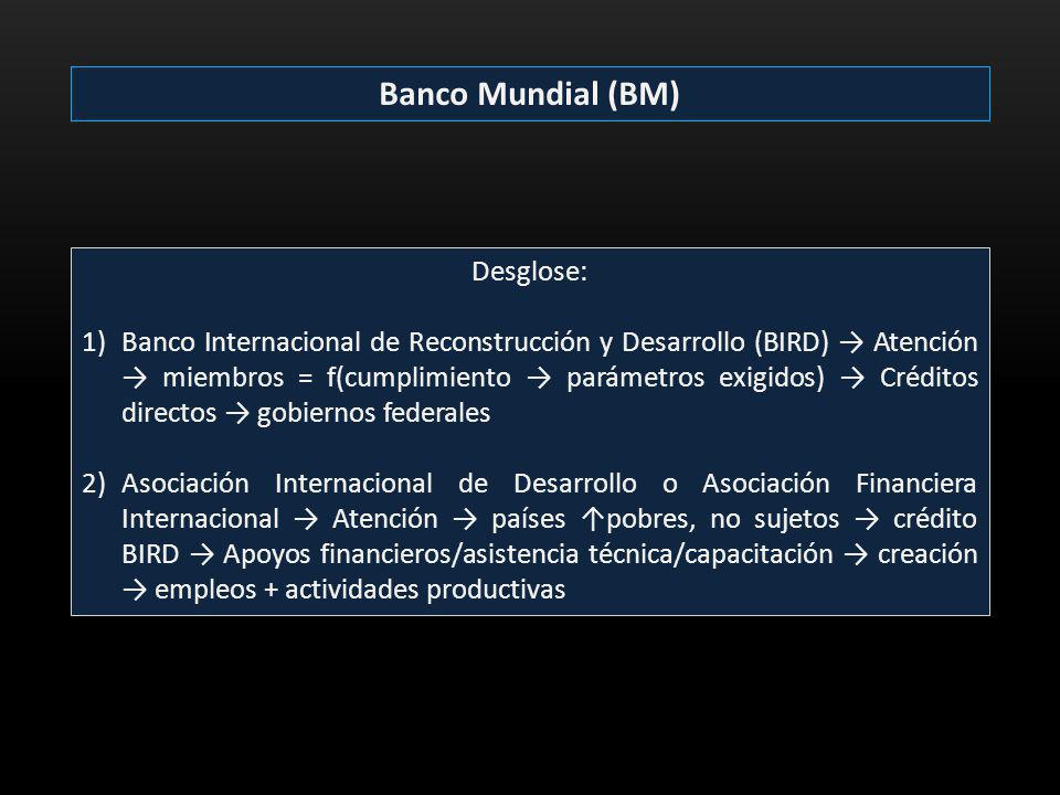 Banco Mundial (BM) Desglose: