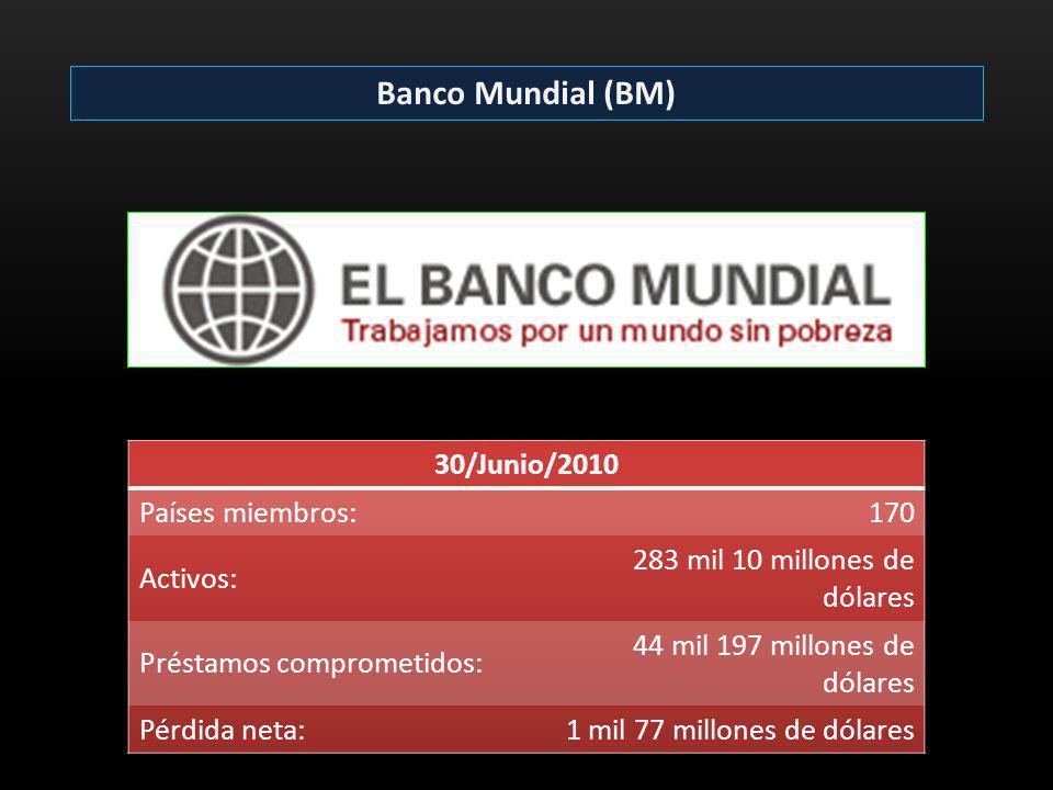 Banco Mundial (BM) 30/Junio/2010 Países miembros: 170 Activos: