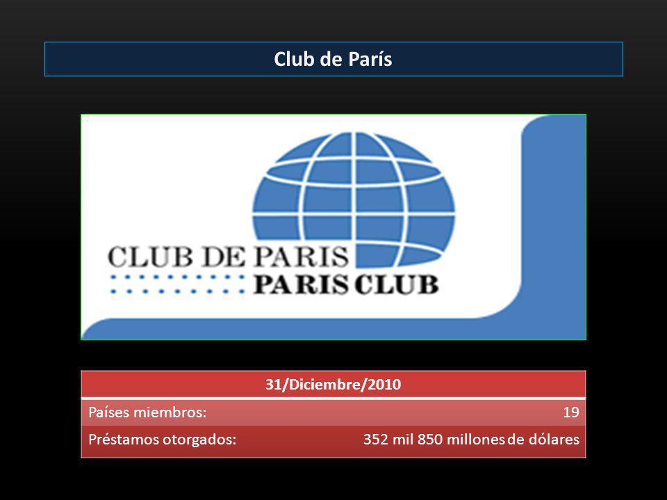 Club de París 31/Diciembre/2010 Países miembros: 19