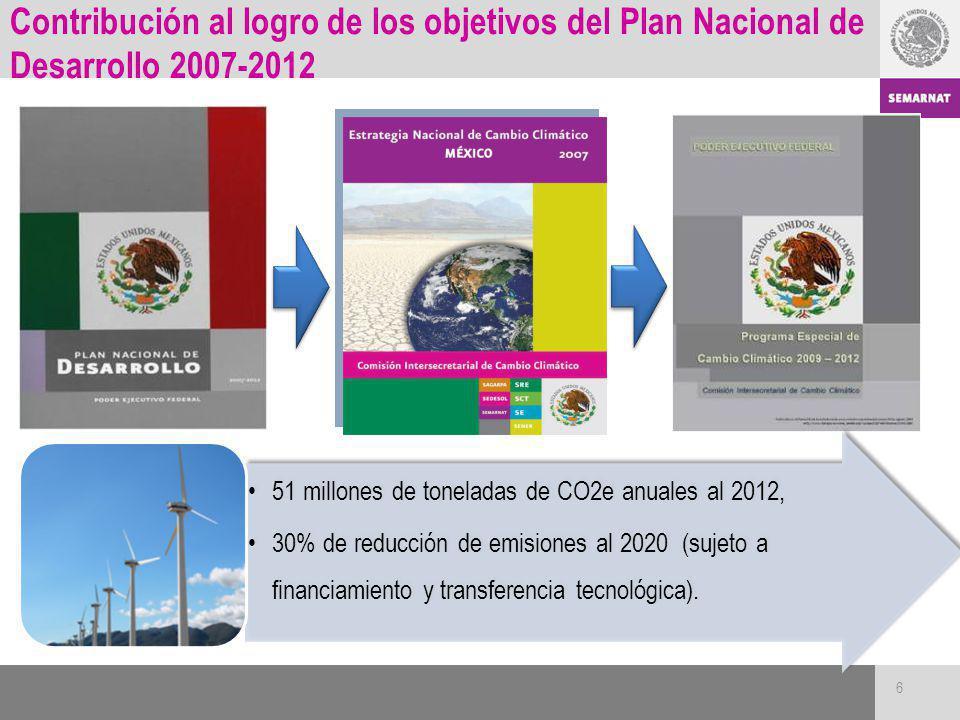 Contribución al logro de los objetivos del Plan Nacional de Desarrollo 2007-2012