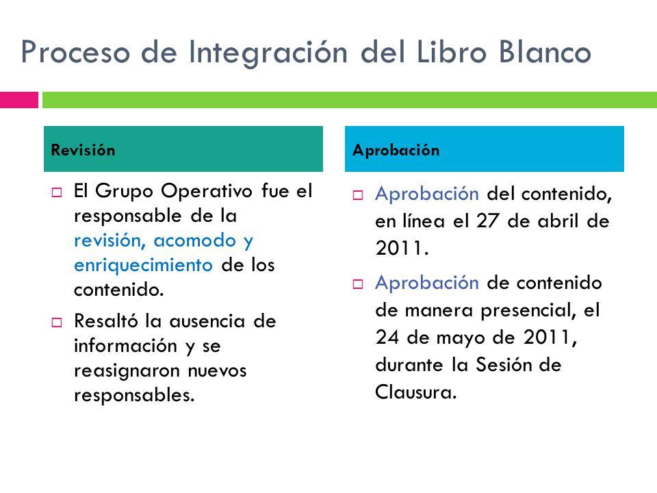 Proceso de Integración del Libro Blanco