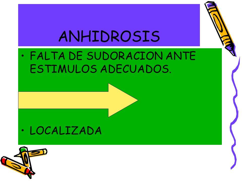 ANHIDROSIS FALTA DE SUDORACION ANTE ESTIMULOS ADECUADOS. GENERALIZADA