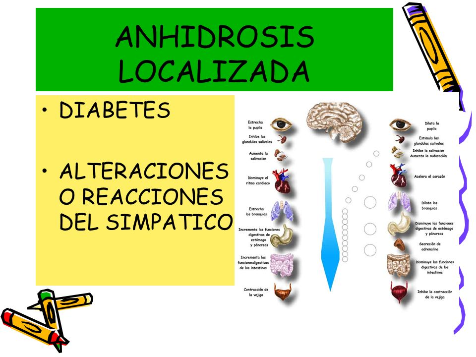 ANHIDROSIS LOCALIZADA