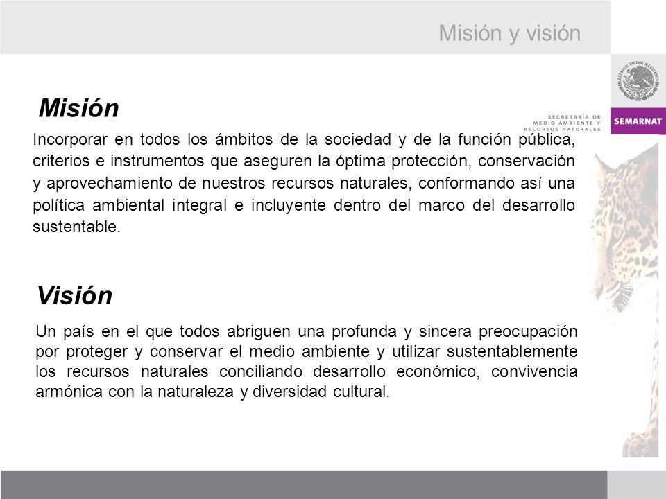 Misión Visión Misión y visión