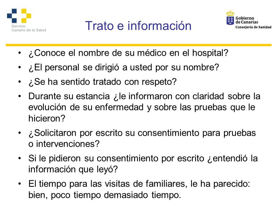 Trato e información ¿Conoce el nombre de su médico en el hospital